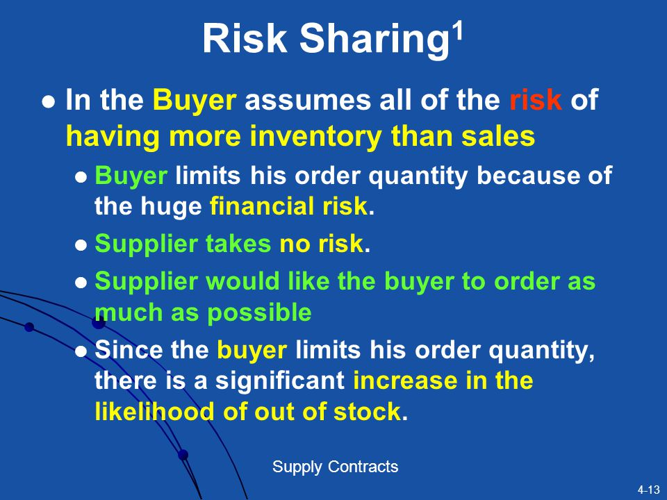 Risk Sharing1 In the Buyer assumes all of the risk of having more inventory than sales.