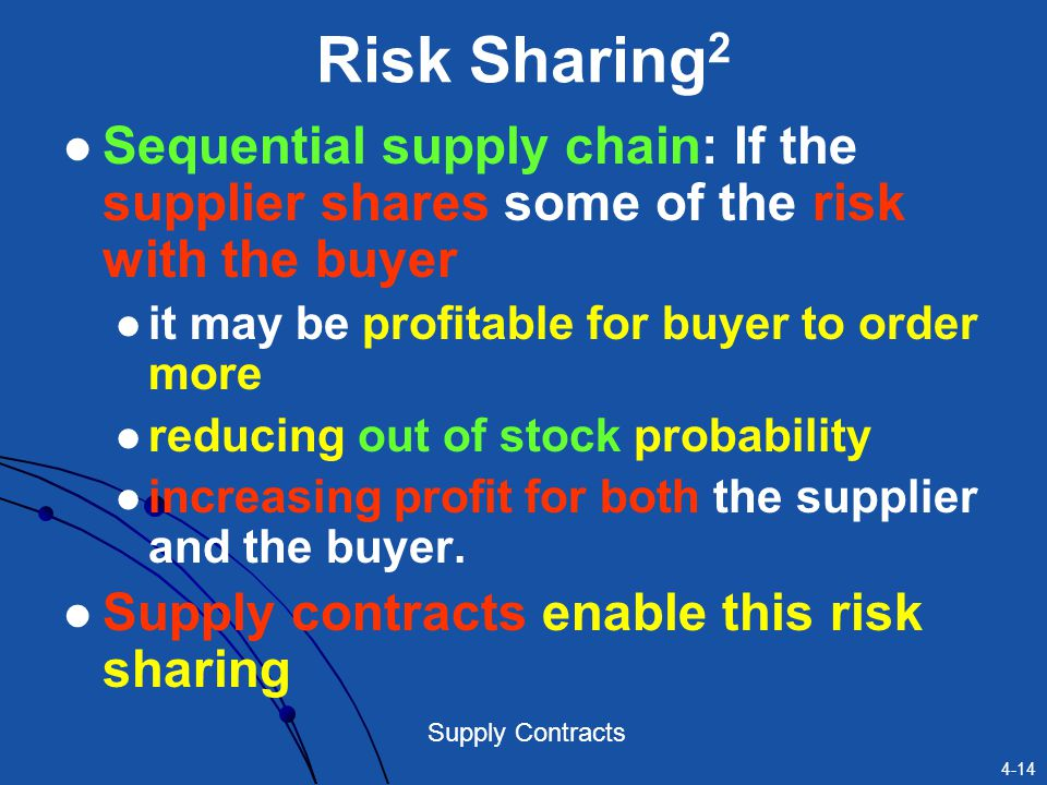Risk Sharing2 Sequential supply chain: If the supplier shares some of the risk with the buyer. it may be profitable for buyer to order more.