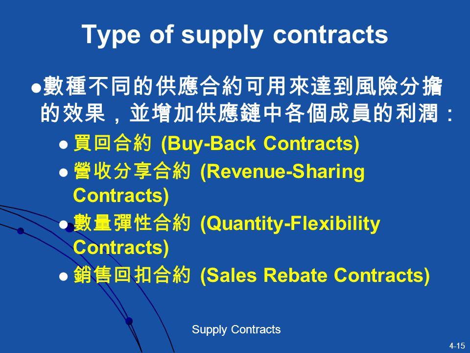 Type of supply contracts