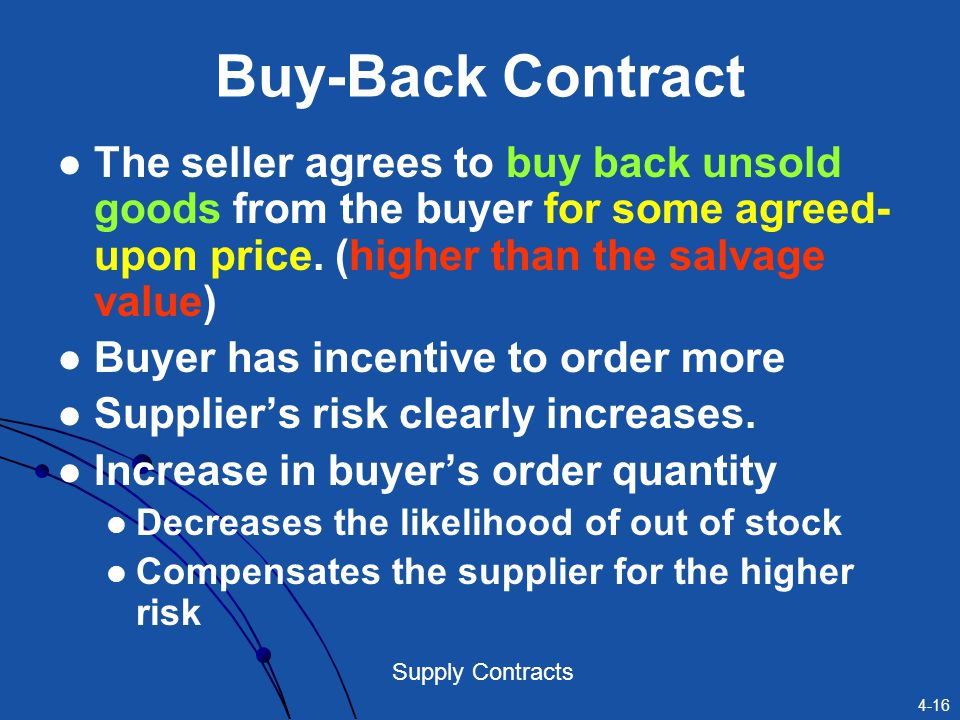 Buy-Back Contract The seller agrees to buy back unsold goods from the buyer for some agreed-upon price. (higher than the salvage value)