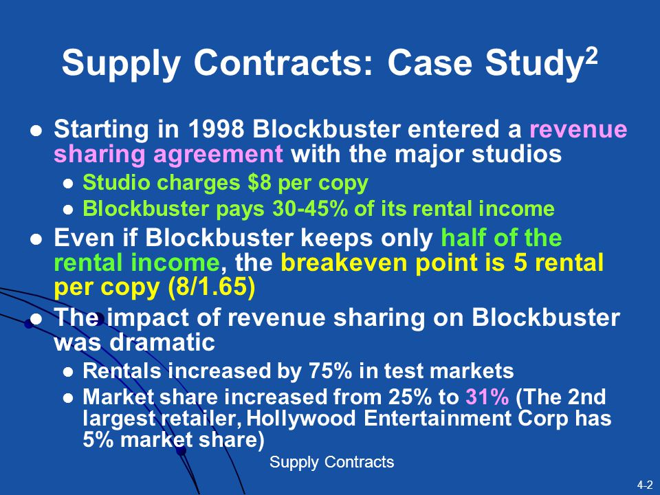 Supply Contracts: Case Study2