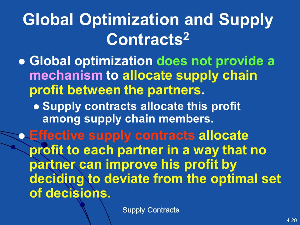 Global Optimization and Supply Contracts2
