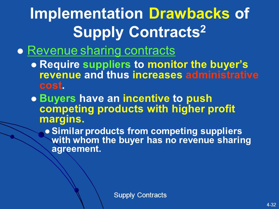 Implementation Drawbacks of Supply Contracts2
