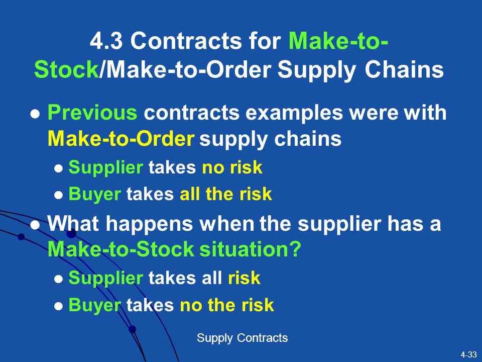 4.3 Contracts for Make-to-Stock/Make-to-Order Supply Chains