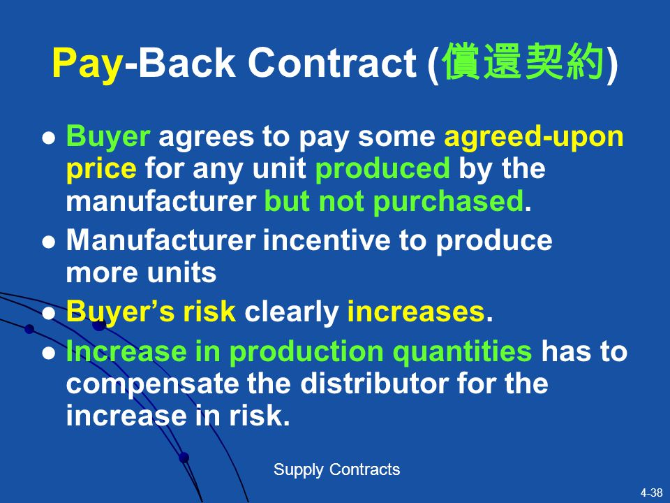 Pay-Back Contract (償還契約)