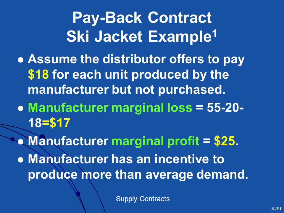 Pay-Back Contract Ski Jacket Example1