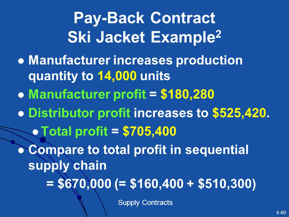 Pay-Back Contract Ski Jacket Example2