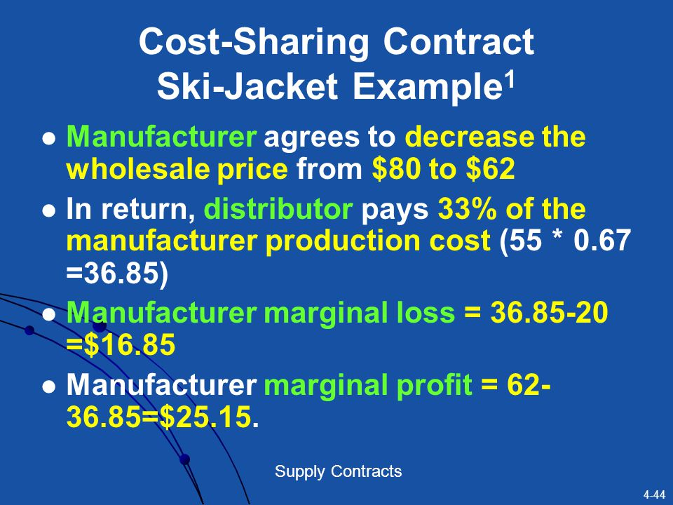 Cost-Sharing Contract Ski-Jacket Example1