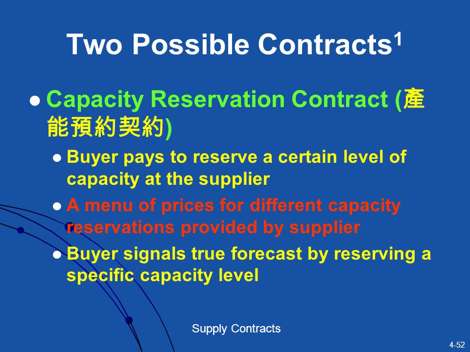 Two Possible Contracts1