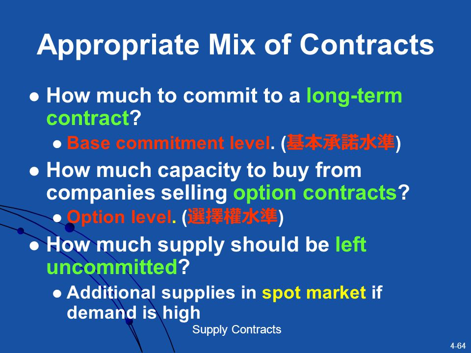 Appropriate Mix of Contracts