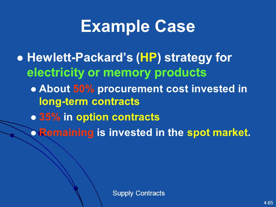 Example Case Hewlett-Packard's (HP) strategy for electricity or memory products. About 50% procurement cost invested in long-term contracts.