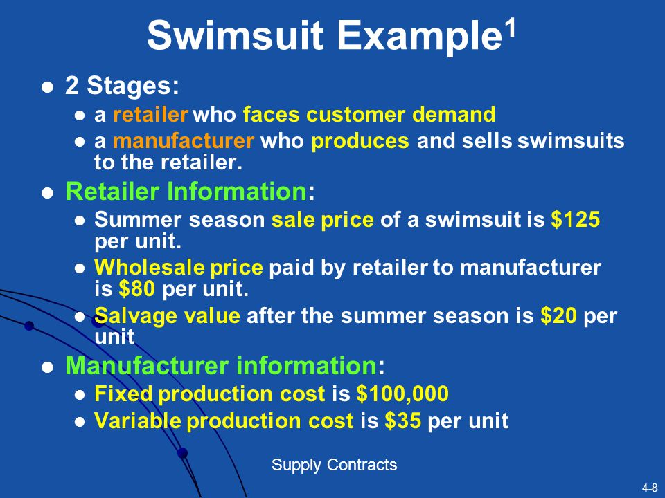 Swimsuit Example1 2 Stages: Retailer Information: