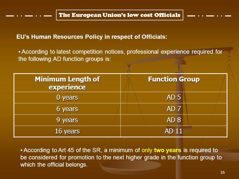 Minimum Length of experience