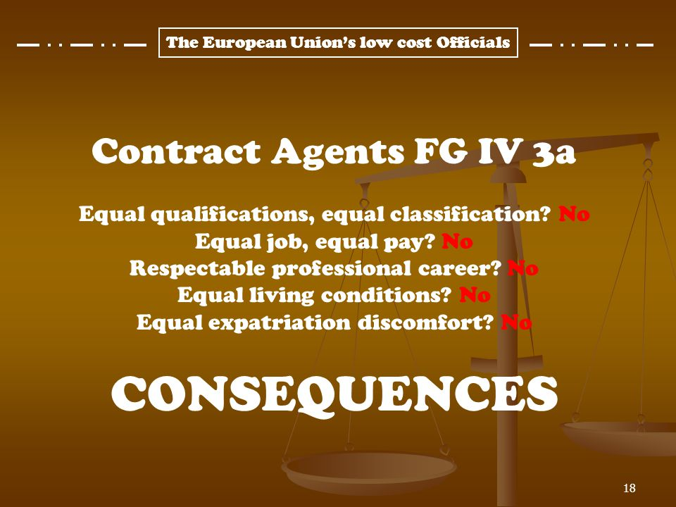 CONSEQUENCES Contract Agents FG IV 3a