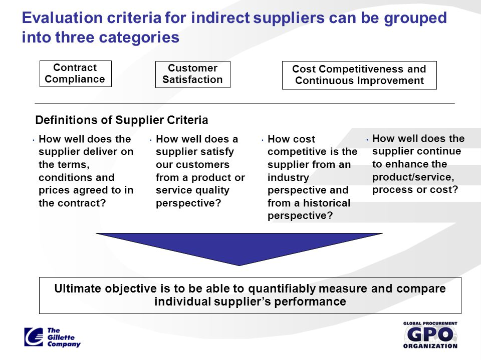 Cost Competitiveness and Continuous Improvement Customer Satisfaction