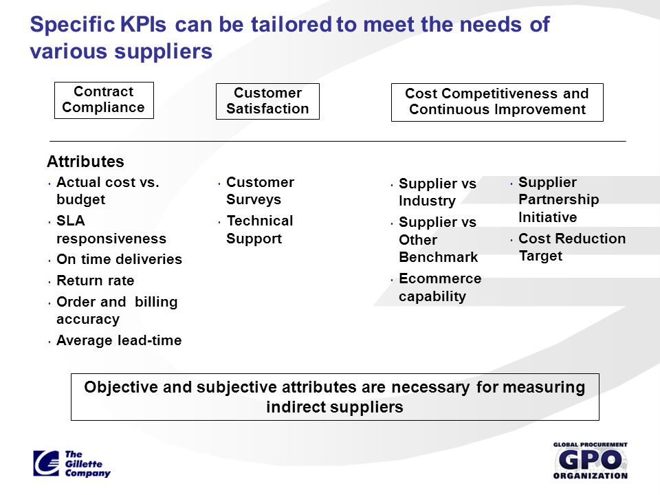 Specific KPIs can be tailored to meet the needs of various suppliers