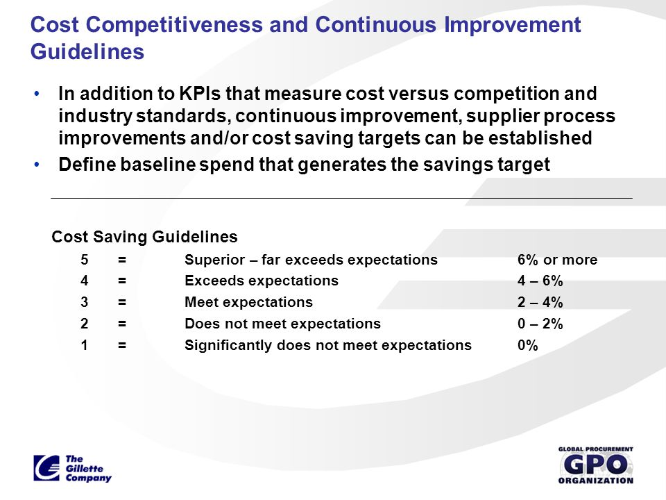 Cost Competitiveness and Continuous Improvement Guidelines