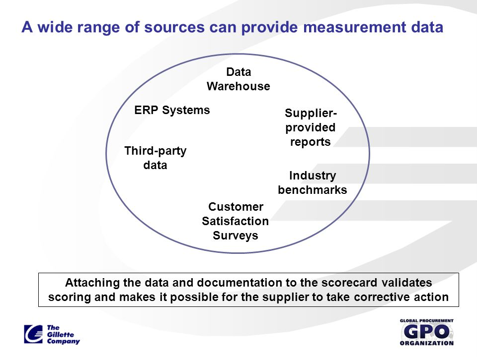 A wide range of sources can provide measurement data