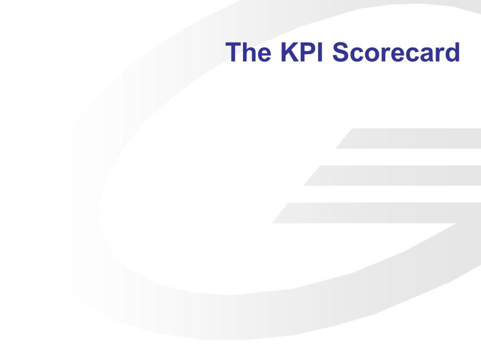 The KPI Scorecard
