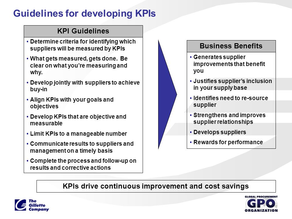 Guidelines for developing KPIs