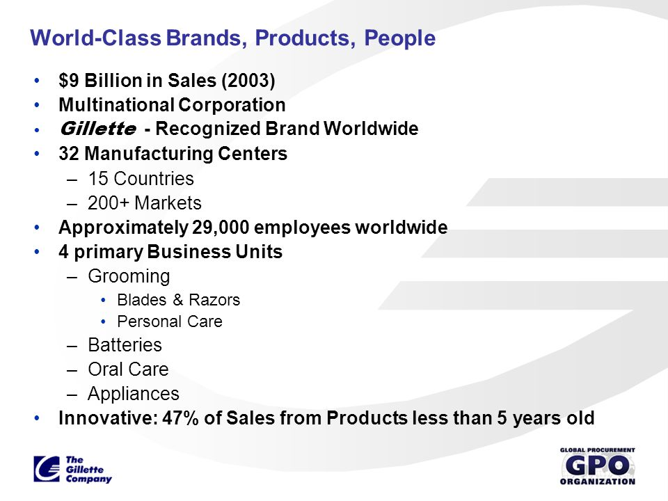 World-Class Brands, Products, People