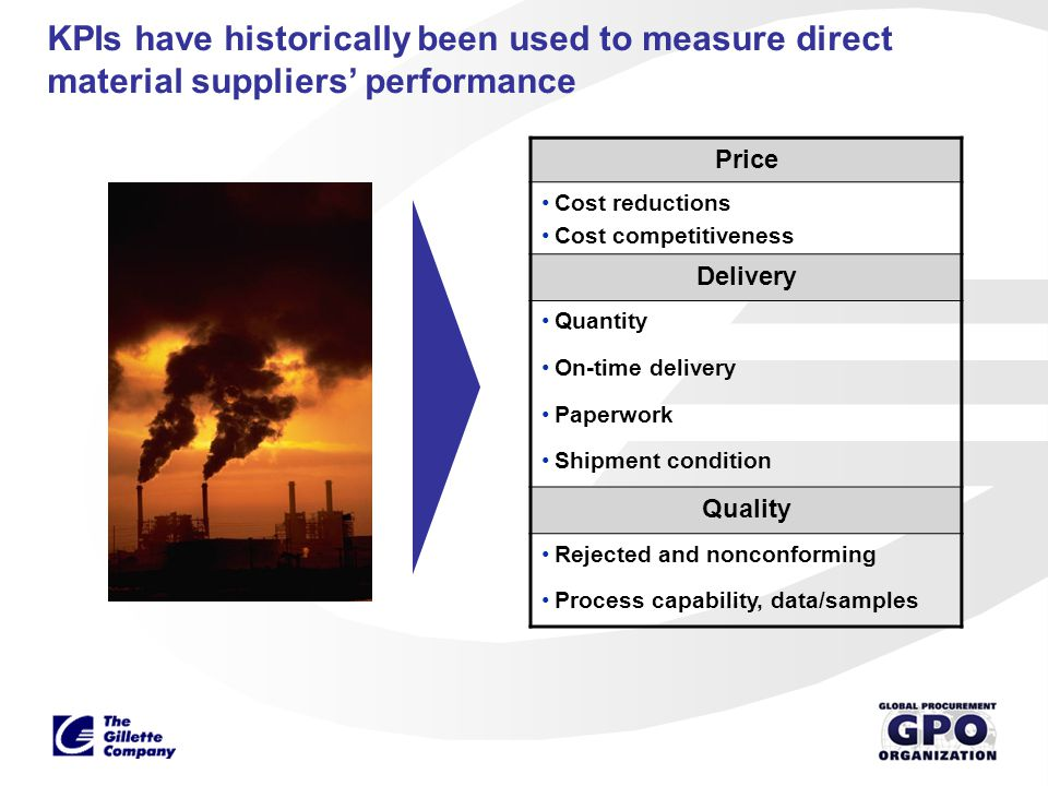 KPIs have historically been used to measure direct material suppliers' performance