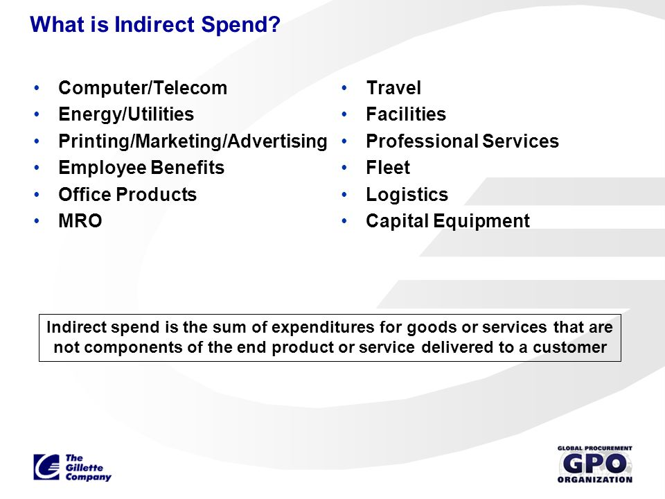 What is Indirect Spend Computer/Telecom Energy/Utilities