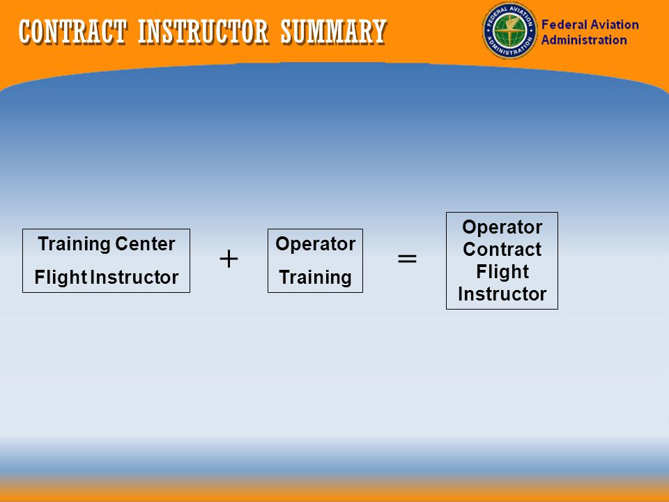 CONTRACT INSTRUCTOR SUMMARY