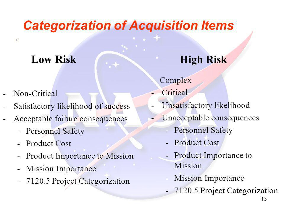 Categorization of Acquisition Items