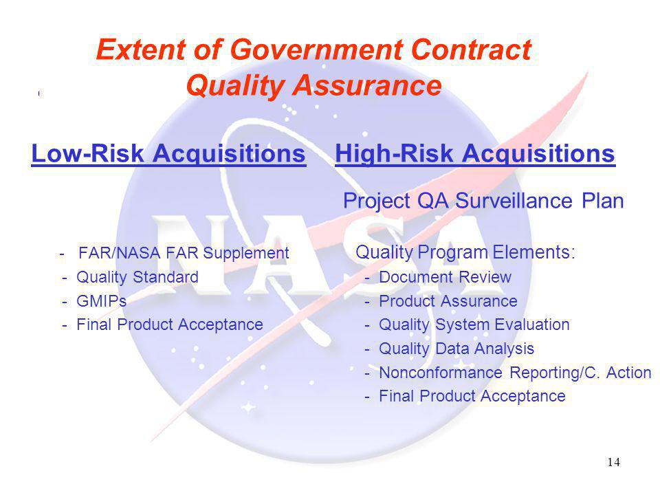 Extent of Government Contract Quality Assurance