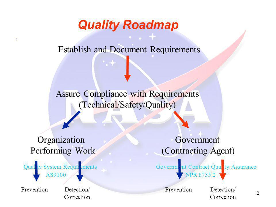 Quality Roadmap Establish and Document Requirements