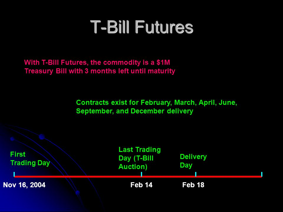 T-Bill Futures With T-Bill Futures, the commodity is a $1M Treasury Bill with 3 months left until maturity.