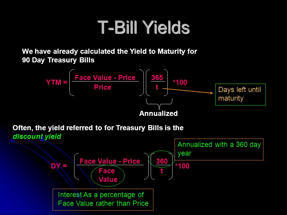 T-Bill Yields We have already calculated the Yield to Maturity for 90 Day Treasury Bills. Face Value - Price.