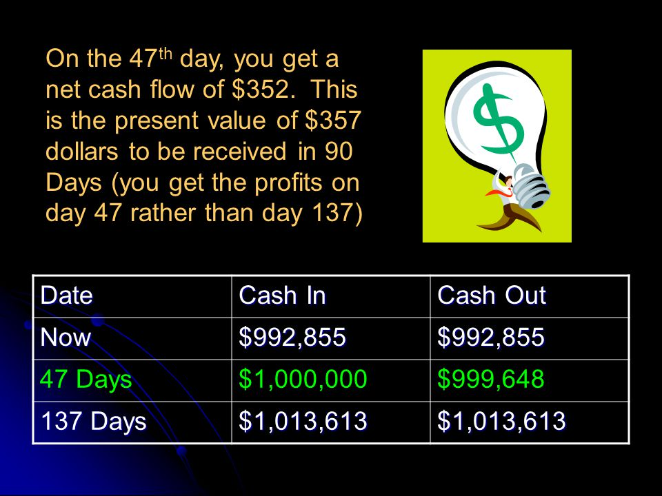 On the 47th day, you get a net cash flow of $352