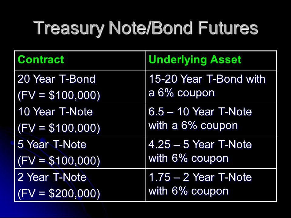 Treasury Note/Bond Futures