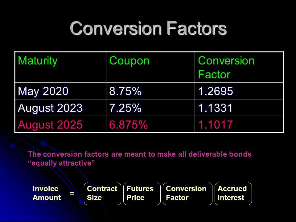 Conversion Factors Maturity Coupon Conversion Factor May 2020 8.75%