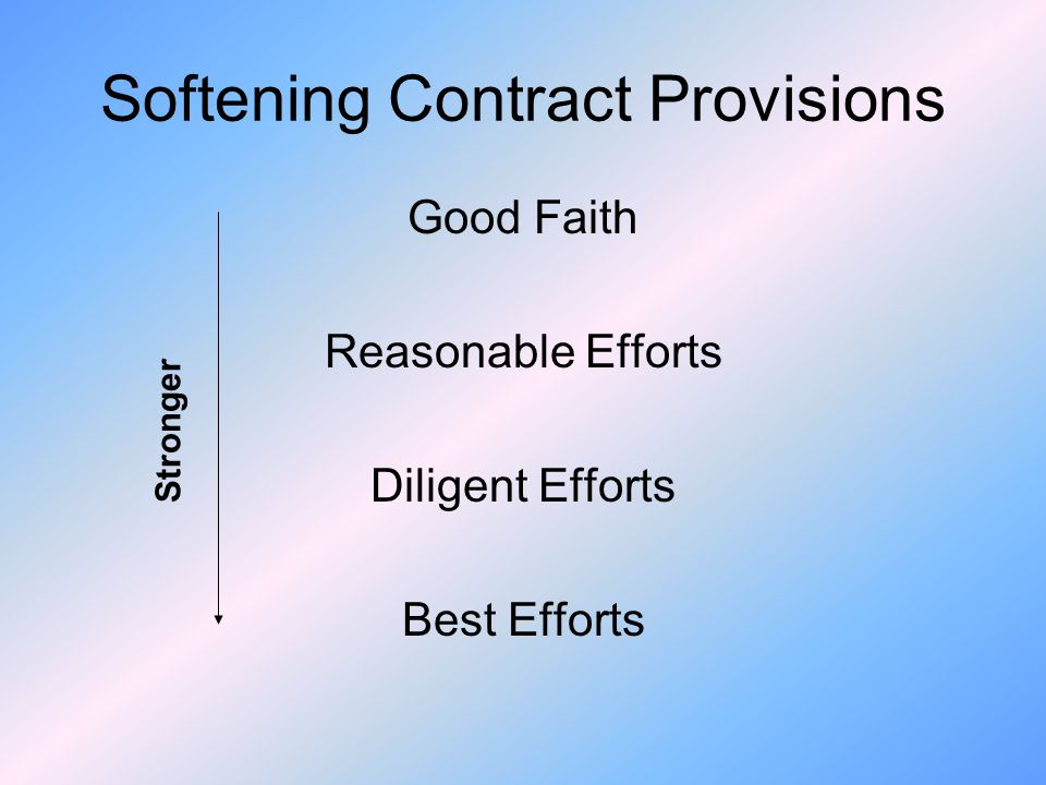 Softening Contract Provisions