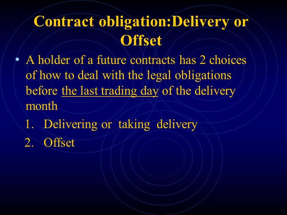 Contract obligation:Delivery or Offset