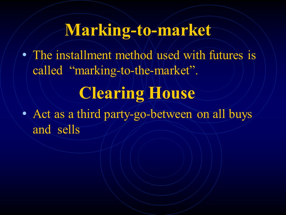 Marking-to-market Clearing House