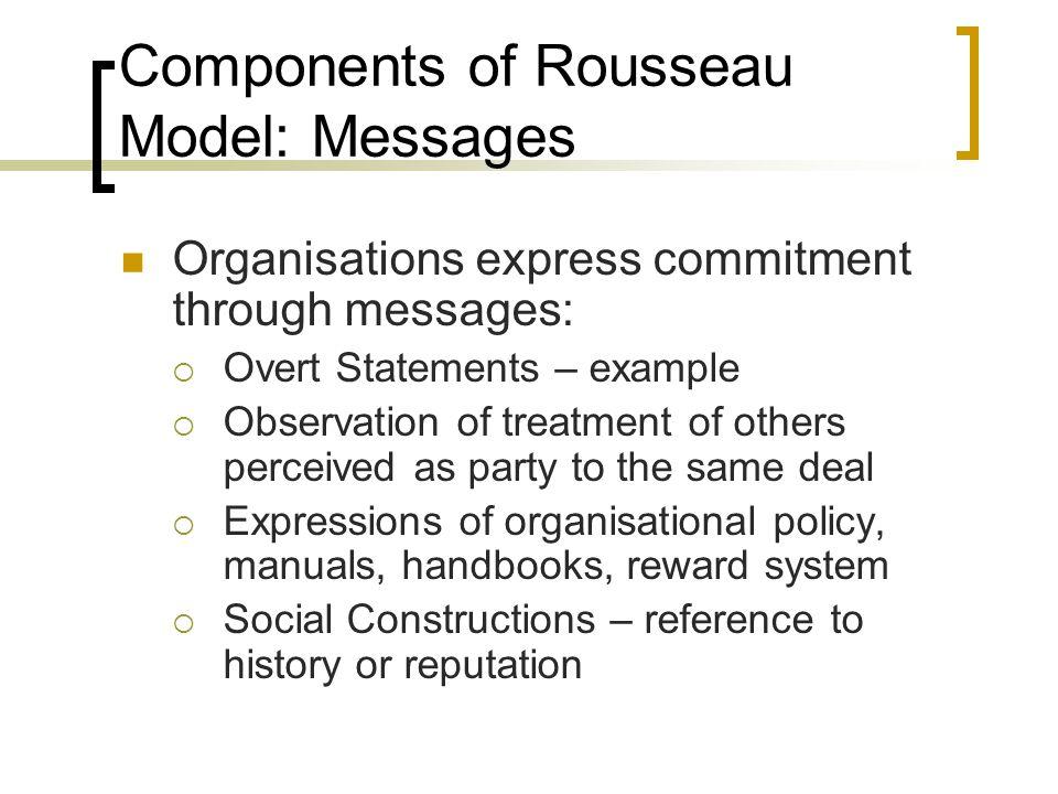 Components of Rousseau Model: Messages