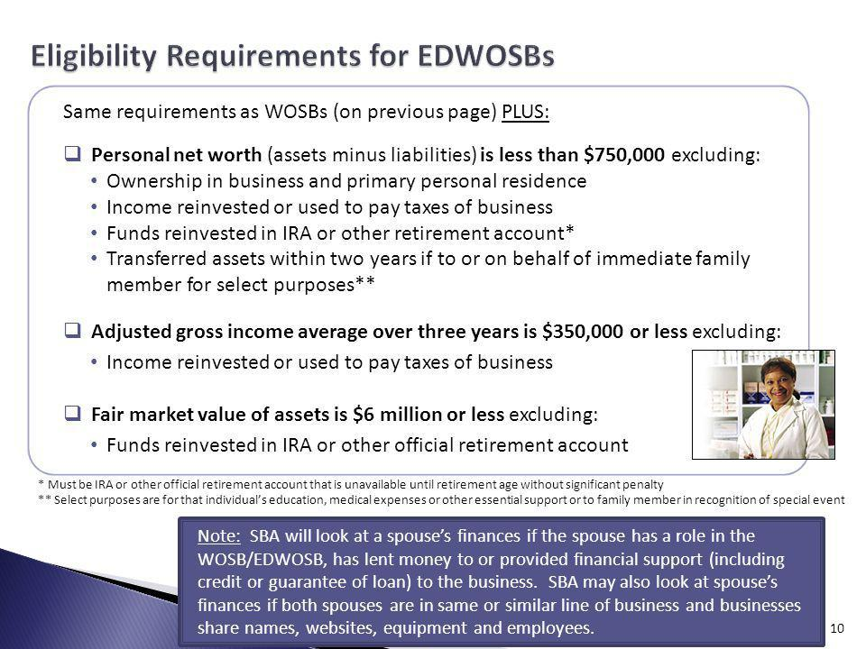 Eligibility Requirements for EDWOSBs