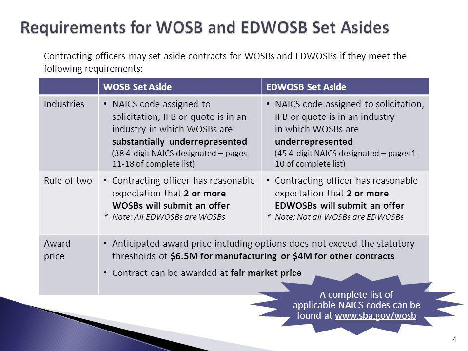 Requirements for WOSB and EDWOSB Set Asides
