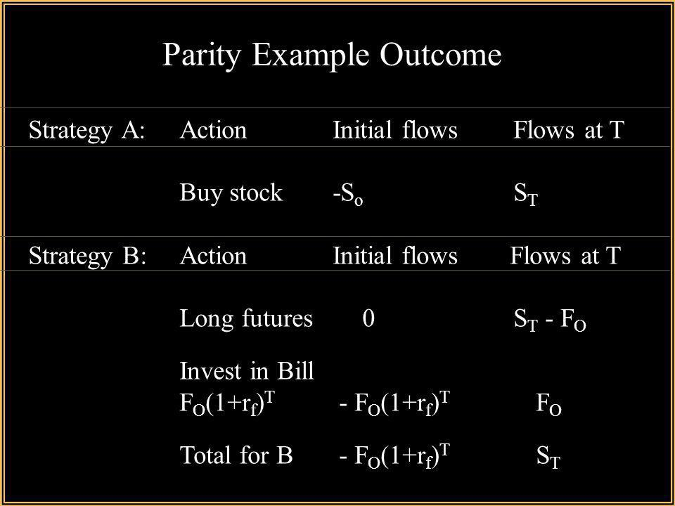Parity Example Outcome