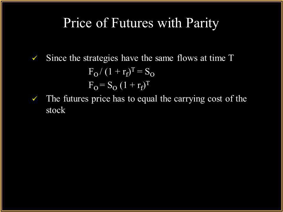 Price of Futures with Parity