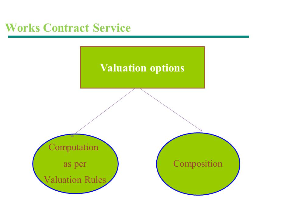 Works Contract Service