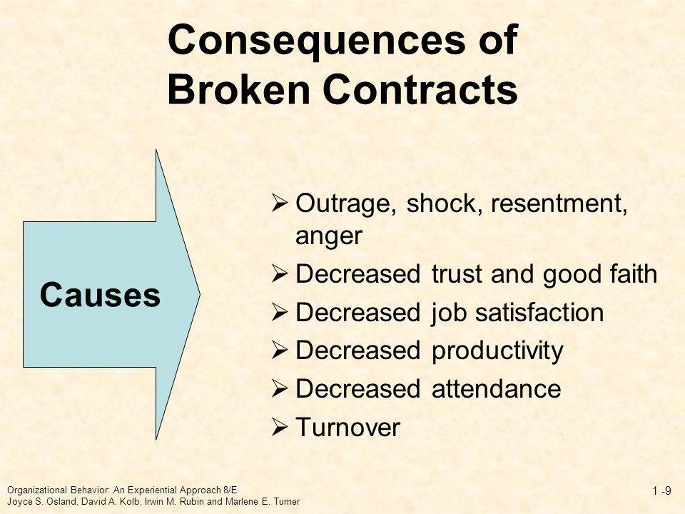 Consequences of Broken Contracts