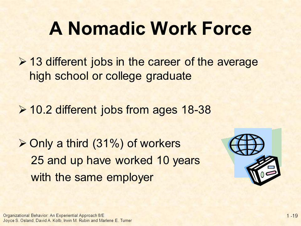 A Nomadic Work Force 13 different jobs in the career of the average high school or college graduate.