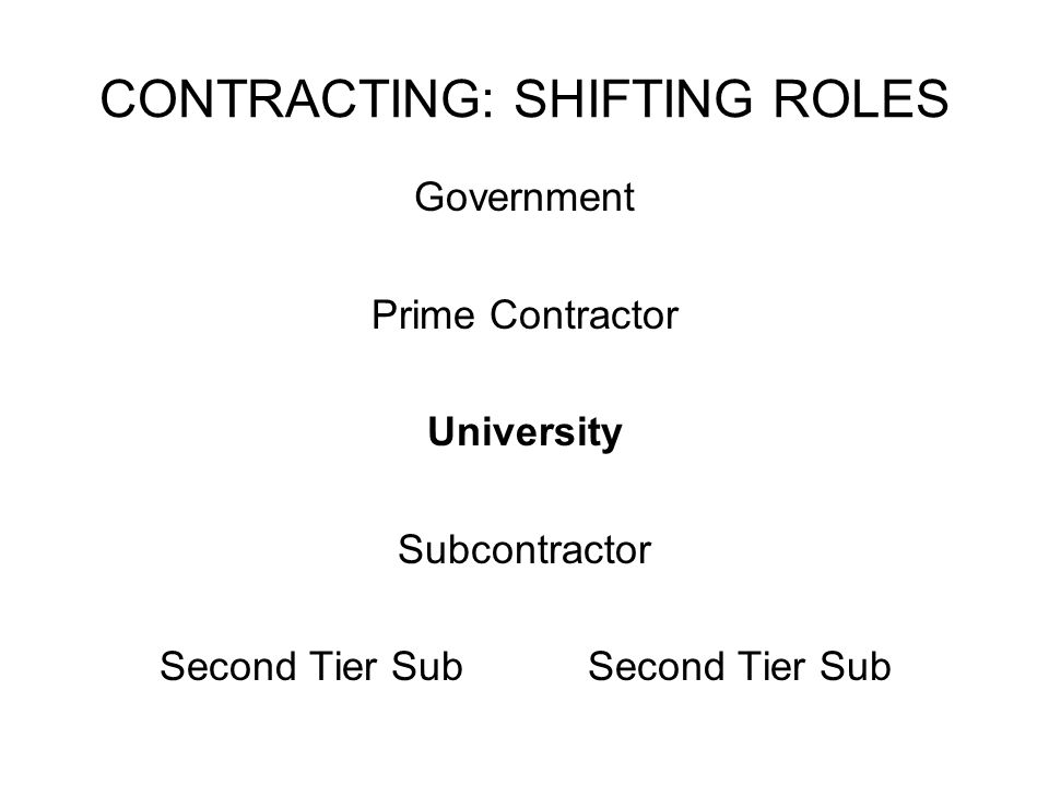 CONTRACTING: SHIFTING ROLES