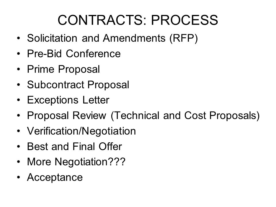CONTRACTS: PROCESS Solicitation and Amendments (RFP)
