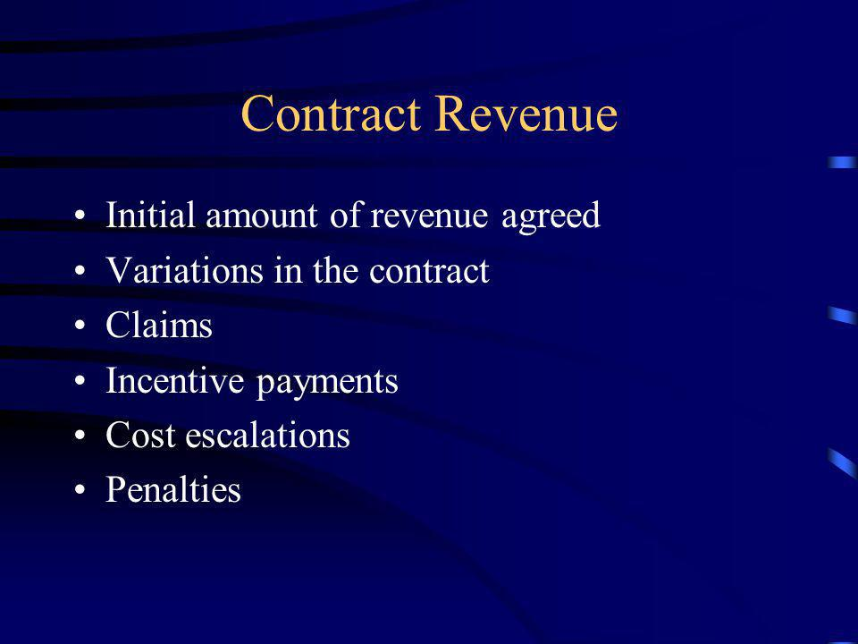 Contract Revenue Initial amount of revenue agreed